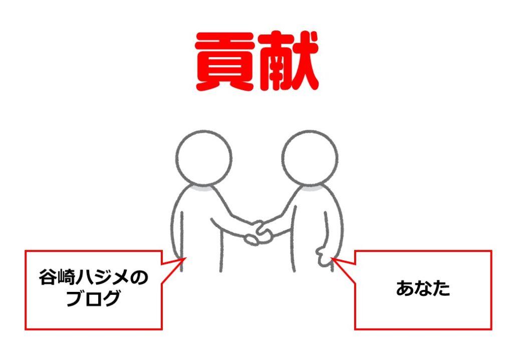 握手するふたり